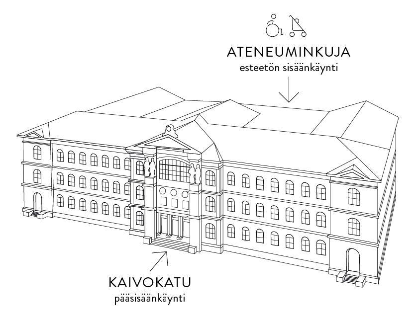Viivapiirroskartta: Pääsisäänkäynti Kaivokadun puolelta, Esteetön sisäänkäynti Ateneuminkujan puolelta